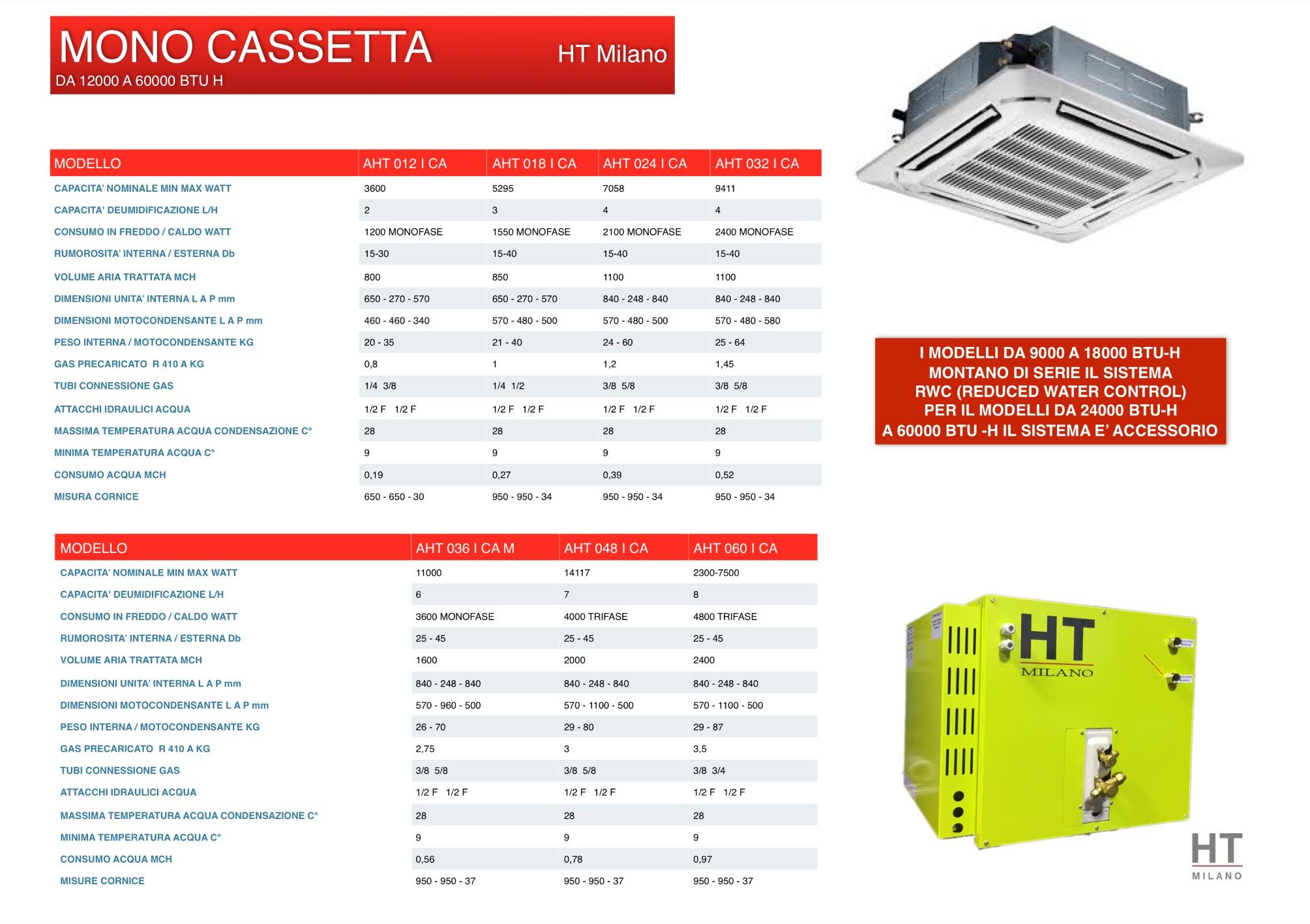 Cassette incasso soffitto climatizzatori senza unit esterna milano - Condizionatori ad acqua senza unita esterna ...